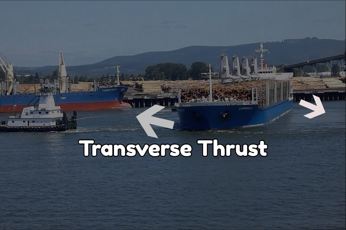 What is Transverse Thrust?